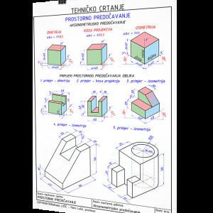 Plakati su izrađeni na najpogodnijem formatu za vizualnu komunikaciju u učionici (B1 1000 x 707 mm) i na kvalitetnom 250-gramskom plastificiranom papiru, s plastičnim letvicama koje omogućuju postavljanje na zid ili stalak. Komplet se sastoji od 20 plakata i tako se naručuju.